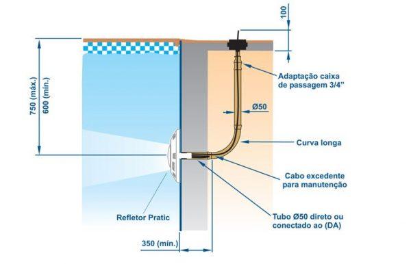 Refletor Led Pool 133 Universal Pratic RGB 11W Sodramar-974